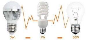 Купить недорого светодиодные лампы для дома